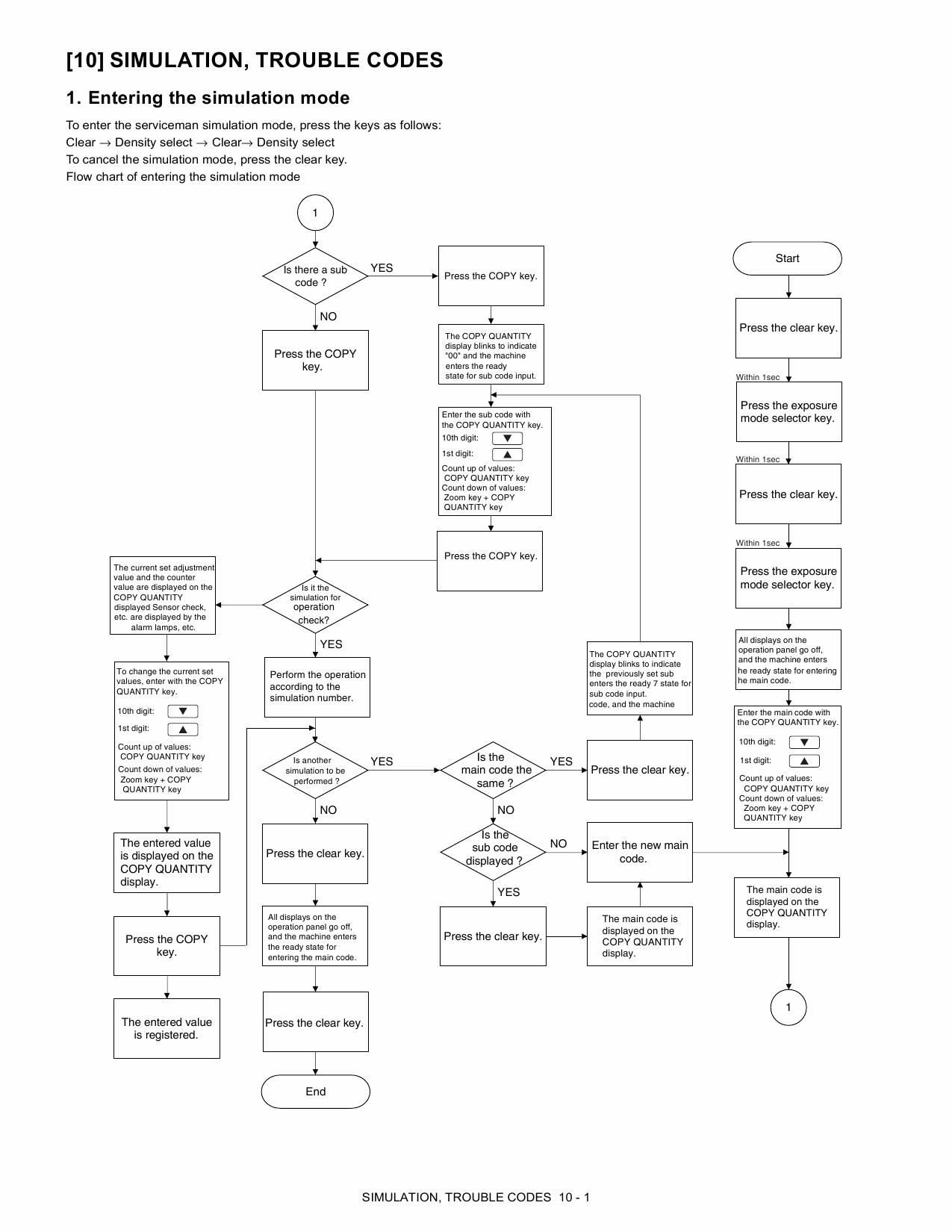 hp psc 1210 service manual pdf